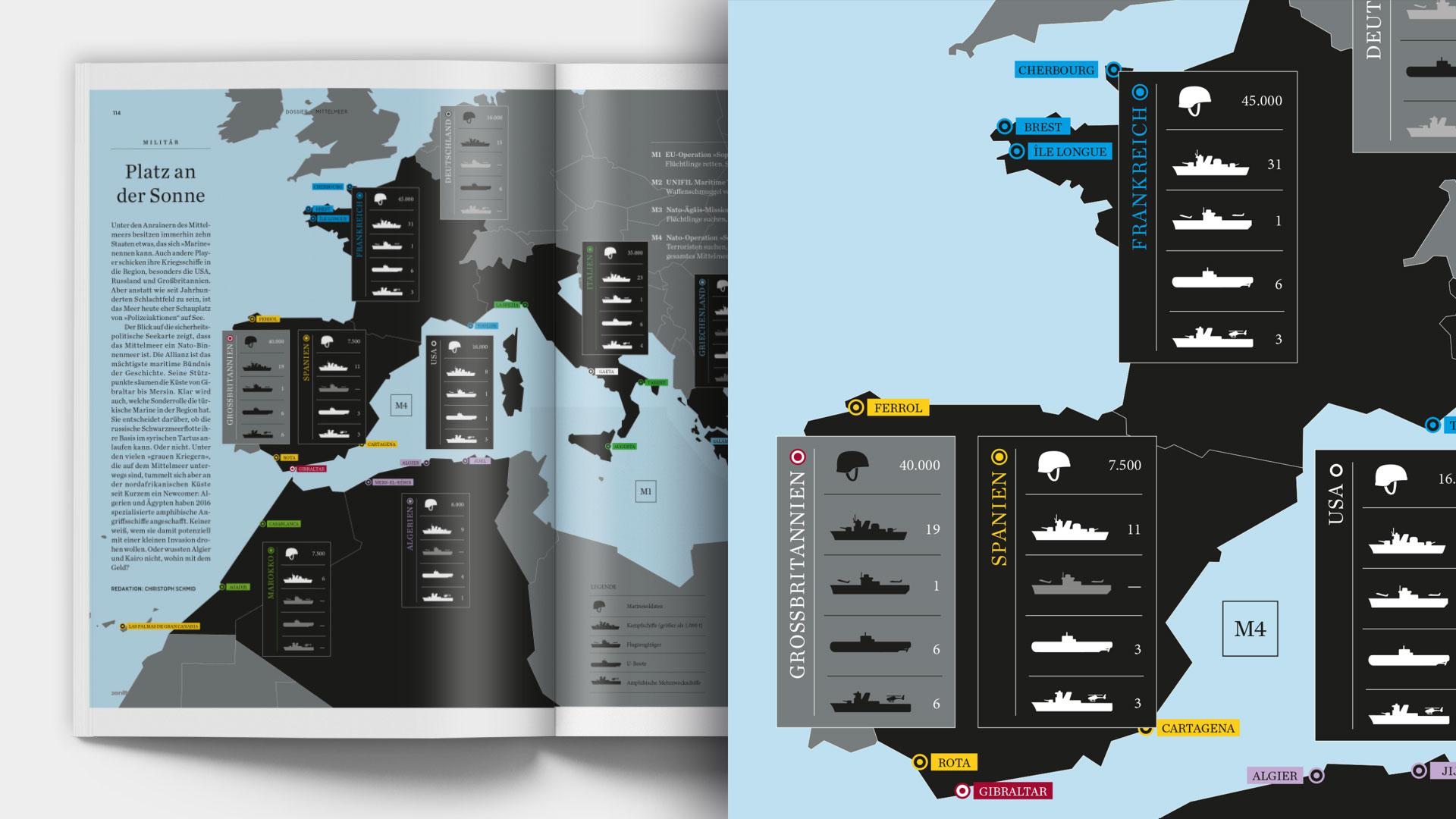 pic_ref_infografik_zenith_gal_01